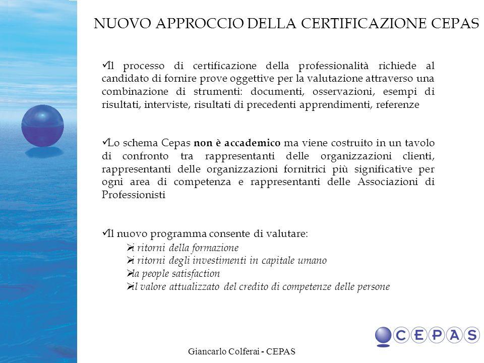 Giancarlo Colferai - CEPAS Il processo di certificazione della professionalità richiede al candidato di fornire prove oggettive per la valutazione att