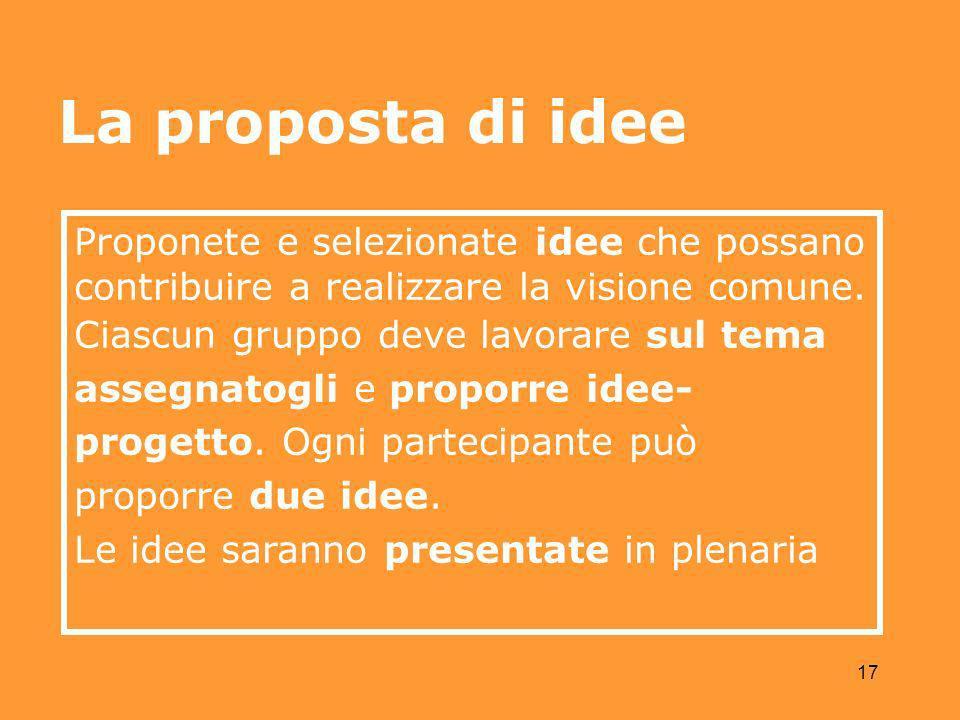 17 Proponete e selezionate idee che possano contribuire a realizzare la visione comune.
