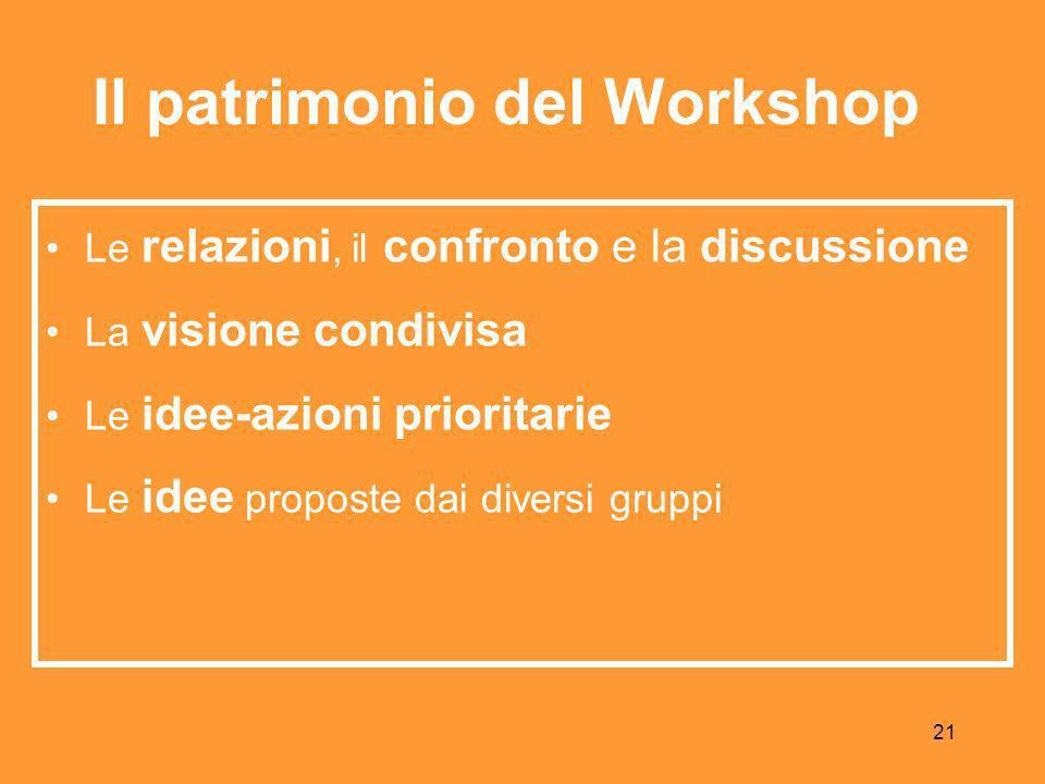 21 Le relazioni, il confronto e la discussione La visione condivisa Le idee-azioni prioritarie Le idee proposte dai diversi gruppi Il patrimonio del Workshop