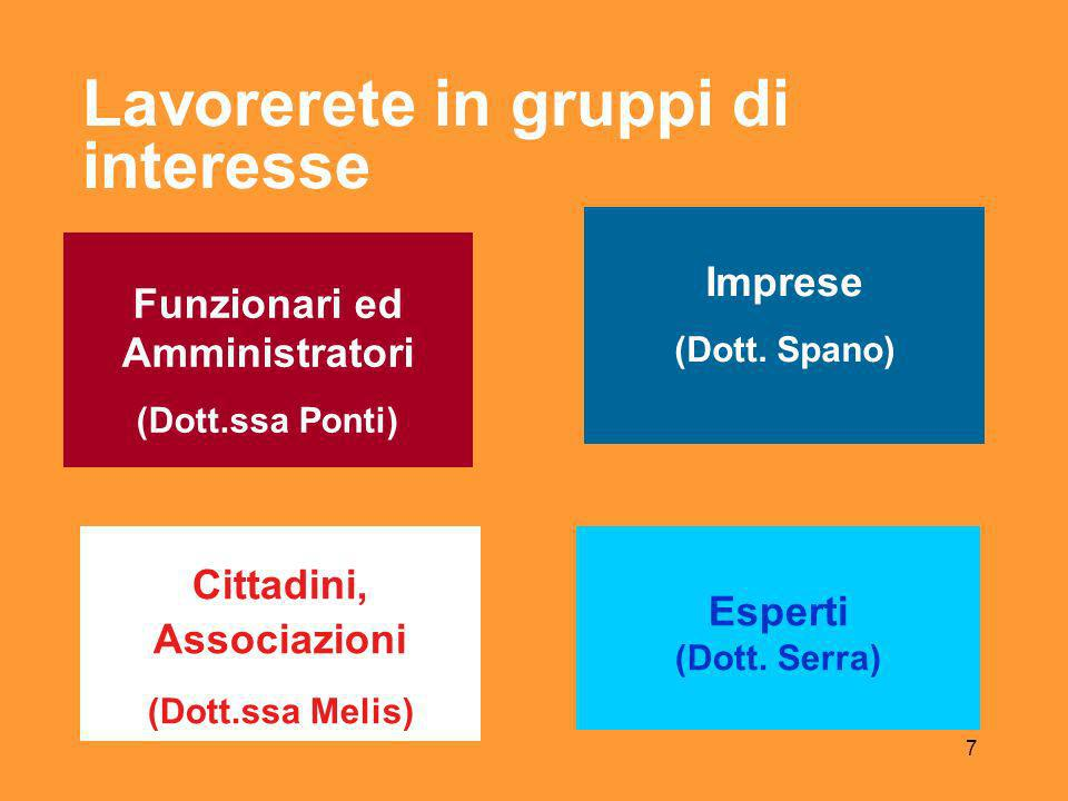 7 Lavorerete in gruppi di interesse Funzionari ed Amministratori (Dott.ssa Ponti) Imprese (Dott.