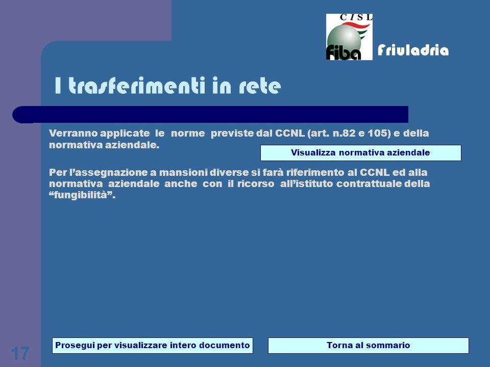 17 I trasferimenti in rete Friuladria Prosegui per visualizzare intero documentoTorna al sommario Verranno applicate le norme previste dal CCNL (art.