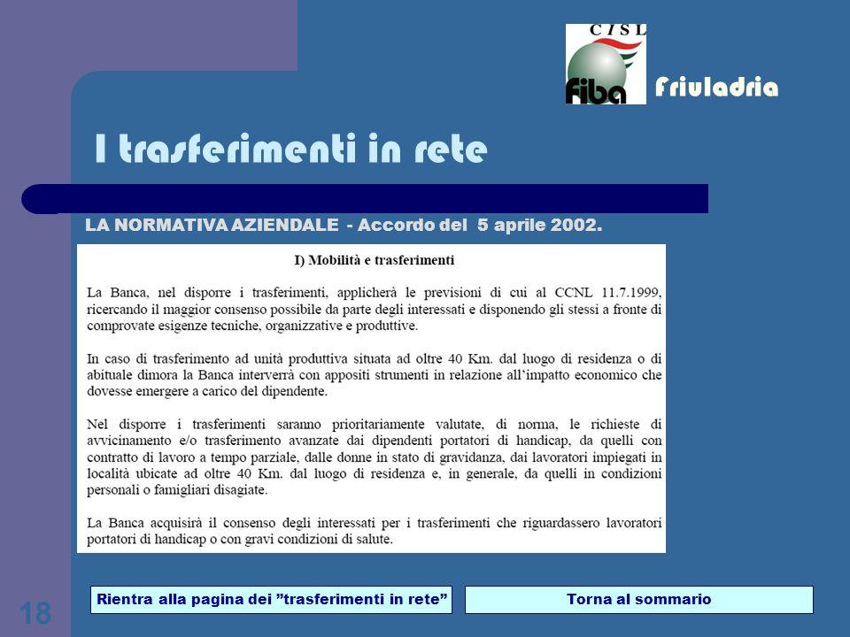 18 I trasferimenti in rete Friuladria Rientra alla pagina dei trasferimenti in rete LA NORMATIVA AZIENDALE - Accordo del 5 aprile 2002.