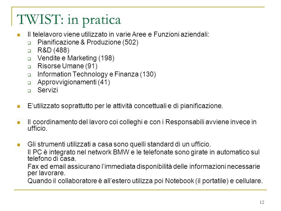 12 TWIST: in pratica Il telelavoro viene utilizzato in varie Aree e Funzioni aziendali: Pianificazione & Produzione (502) R&D (488) Vendite e Marketin