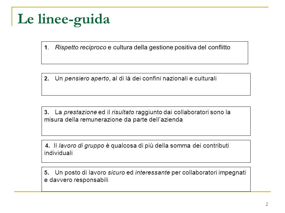 2 Le linee-guida 1. Rispetto reciproco e cultura della gestione positiva del conflitto 2. Un pensiero aperto, al di là dei confini nazionali e cultura