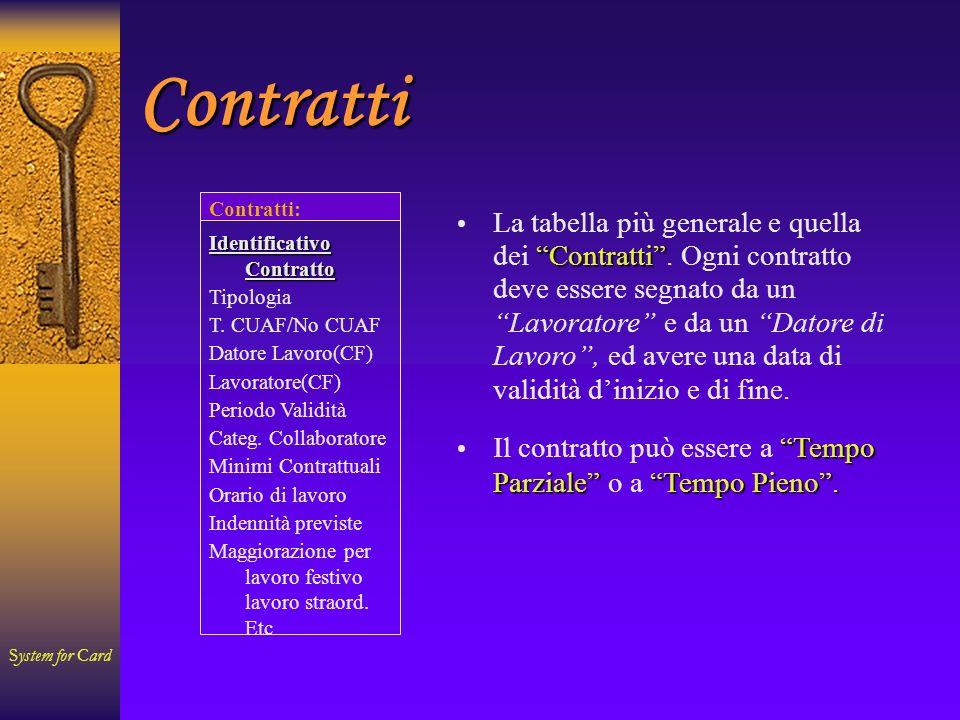 System for Card Busta Paga Foglio Presenze: Identificativo Contratto Anno/Mese Giorno Ordinario Straordinario Notturno Festivo Straordinario/Notturno Straordinario/Festivo Notturno/Festivo Str./Nott./Fest.