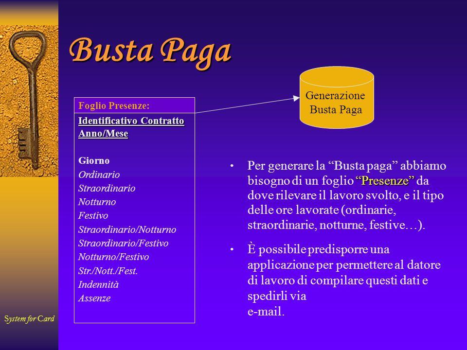 System for Card Contratto Contratto: Busta Paga (Bottone: Dettaglio Trasferimenti) Bottone RIPORTA dati