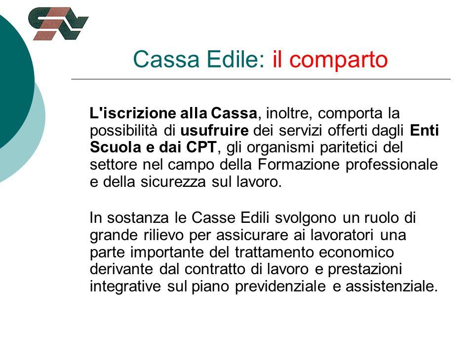 Cassa Edile: il comparto L iscrizione alla Cassa, inoltre, comporta la possibilità di usufruire dei servizi offerti dagli Enti Scuola e dai CPT, gli organismi paritetici del settore nel campo della Formazione professionale e della sicurezza sul lavoro.