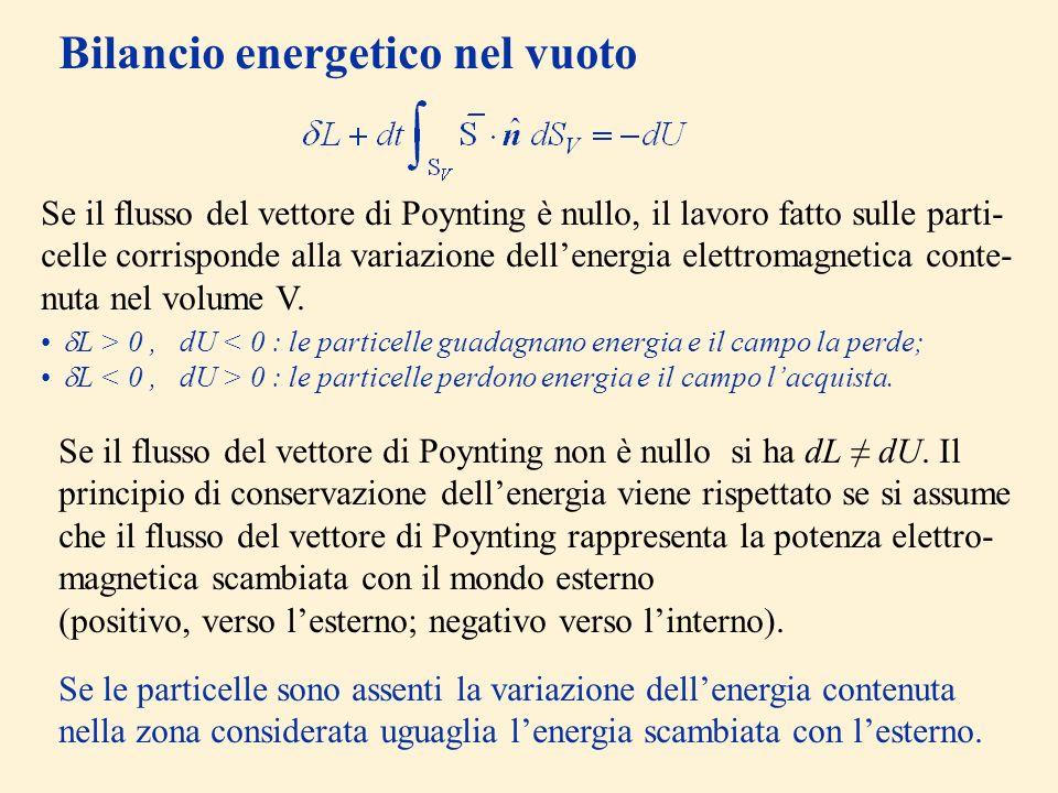 Bilancio energetico nel vuoto Se il flusso del vettore di Poynting è nullo, il lavoro fatto sulle parti- celle corrisponde alla variazione dellenergia