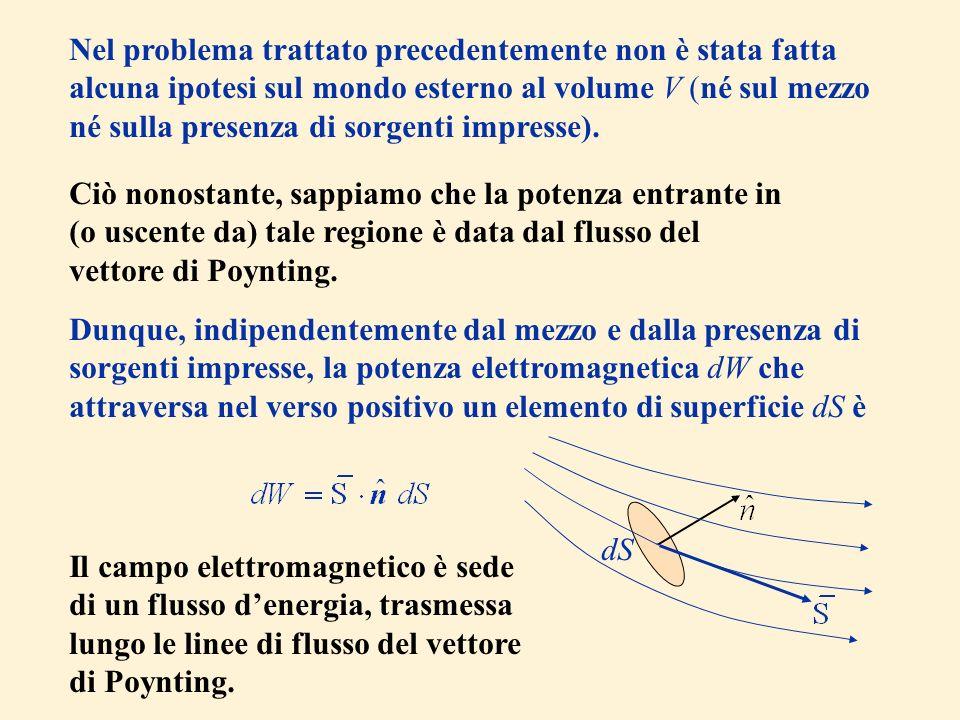 Nel problema trattato precedentemente non è stata fatta alcuna ipotesi sul mondo esterno al volume V (né sul mezzo né sulla presenza di sorgenti impre