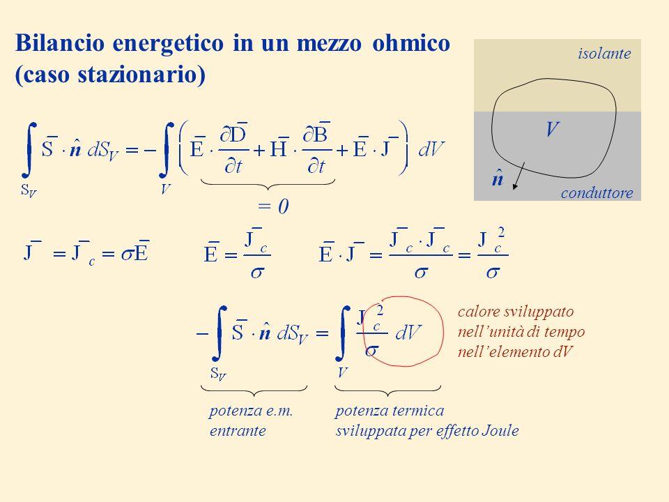 = 0 potenza e.m. entrante potenza termica sviluppata per effetto Joule calore sviluppato nellunità di tempo nellelemento dV Bilancio energetico in un