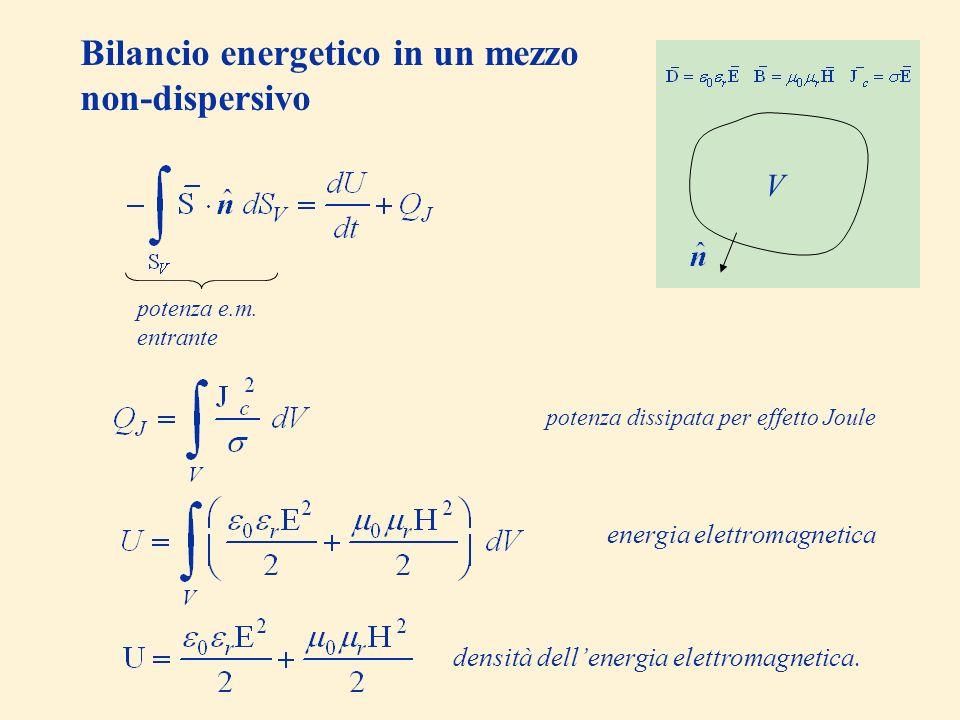 densità dellenergia elettromagnetica. Bilancio energetico in un mezzo non-dispersivo V potenza e.m. entrante energia elettromagnetica potenza dissipat