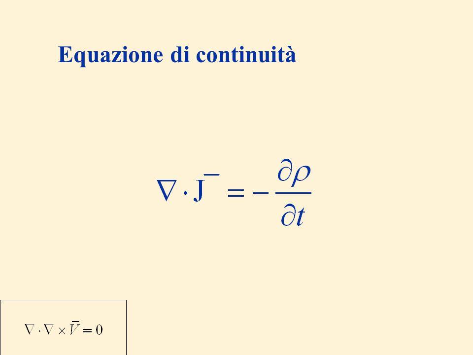 q = carica contenuta nel volume V Conservazione della carica elettrica La carica netta che nellunità di tempo esce da V è Formula di Gauss (o della divergenza) Il decremento subito nellunità di tempo dalla carica contenuta nel volume V uguaglia la carica che nello stesso tempo esce dal volume.