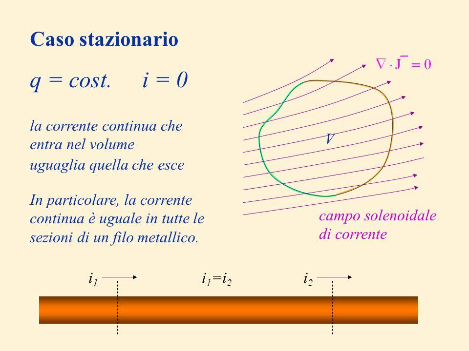 la corrente continua che entra nel volume uguaglia quella che esce q = cost. i = 0 In particolare, la corrente continua è uguale in tutte le sezioni d