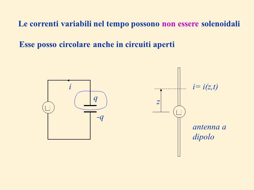 Bilancio energetico in un dielettrico polare dispersivo V energia elettromagnetica potenza termica generata per le perdite dielettriche densità della potenza termica generata nel dielettrico