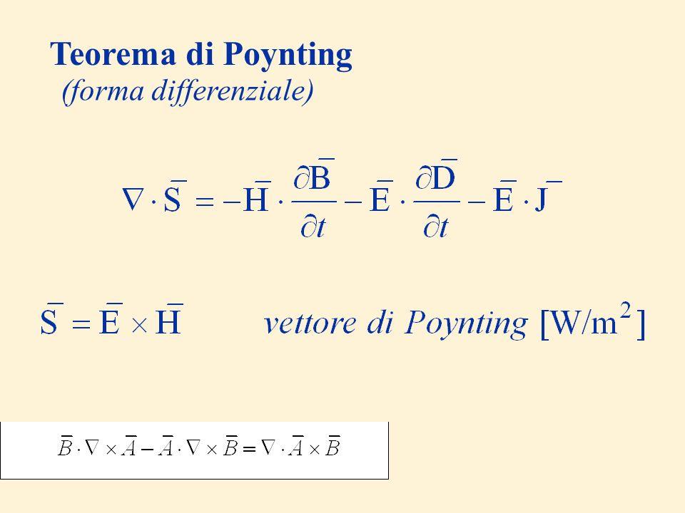Teorema di Poynting (forma integrale) V SVSV Se V e costituito da punti regolari, integrando nel volume la precedente espressione differenziale e usando la formula di Gauss si ottiene Si mostra facilmente che questa espressione vale anche se il volume V include un mezzo discontinuo, comunque complicato.
