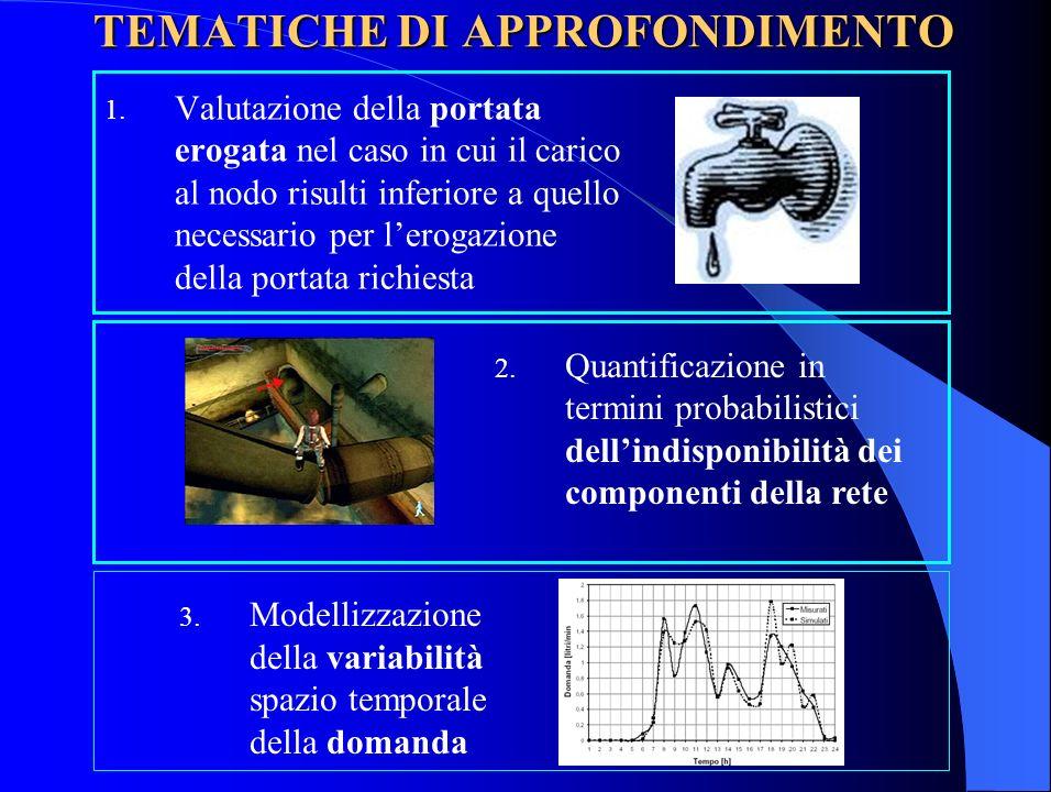 TEMATICHE DI APPROFONDIMENTO 1.