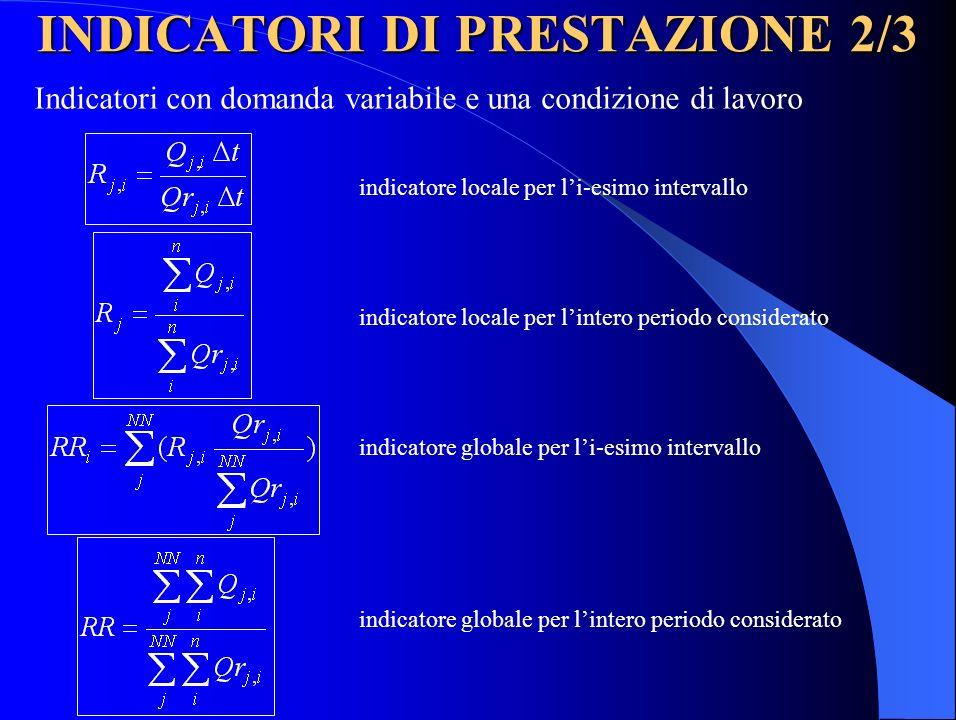 INDICATORI DI PRESTAZIONE 2/3 Indicatori con domanda variabile e una condizione di lavoro indicatore locale per li-esimo intervallo indicatore locale per lintero periodo considerato indicatore globale per li-esimo intervallo indicatore globale per lintero periodo considerato