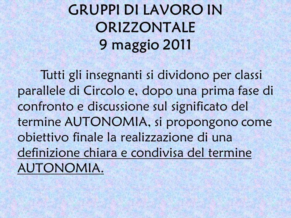 GRUPPI DI LAVORO IN ORIZZONTALE 9 maggio 2011 Tutti gli insegnanti si dividono per classi parallele di Circolo e, dopo una prima fase di confronto e d