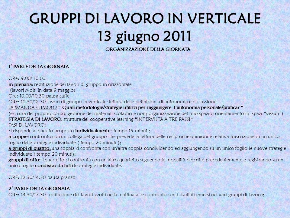 GRUPPI DI LAVORO IN VERTICALE 13 giugno 2011 ORGANIZZAZIONE DELLA GIORNATA 1° PARTE DELLA GIORNATA ORe: 9.00/ 10.00 in plenaria: restituzione dei lavo