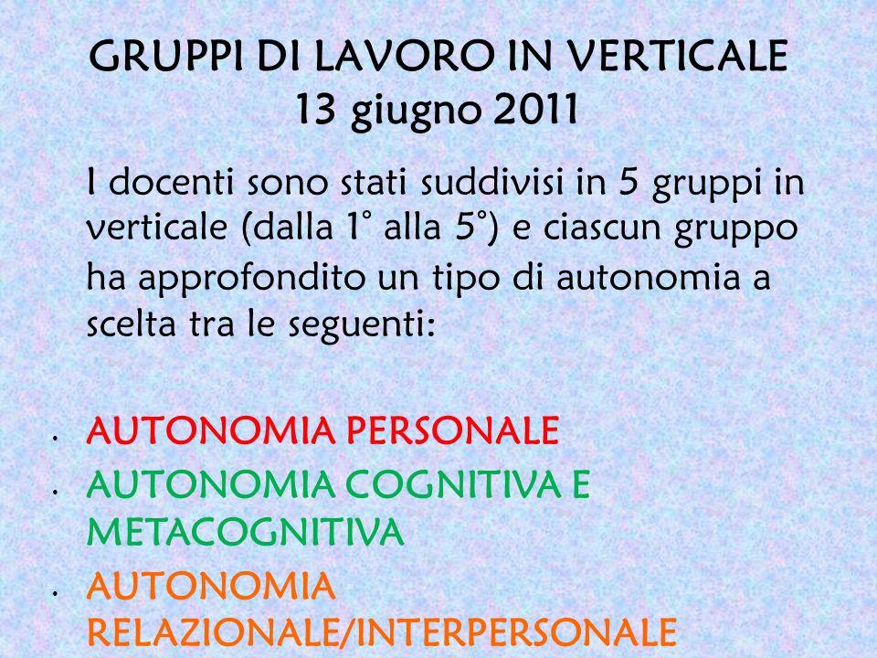 GRUPPI DI LAVORO IN VERTICALE 13 giugno 2011 I docenti sono stati suddivisi in 5 gruppi in verticale (dalla 1° alla 5°) e ciascun gruppo ha approfondi