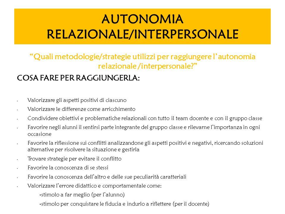 AUTONOMIA RELAZIONALE/INTERPERSONALE Quali metodologie/strategie utilizzi per raggiungere lautonomia relazionale /interpersonale? COSA FARE PER RAGGIU