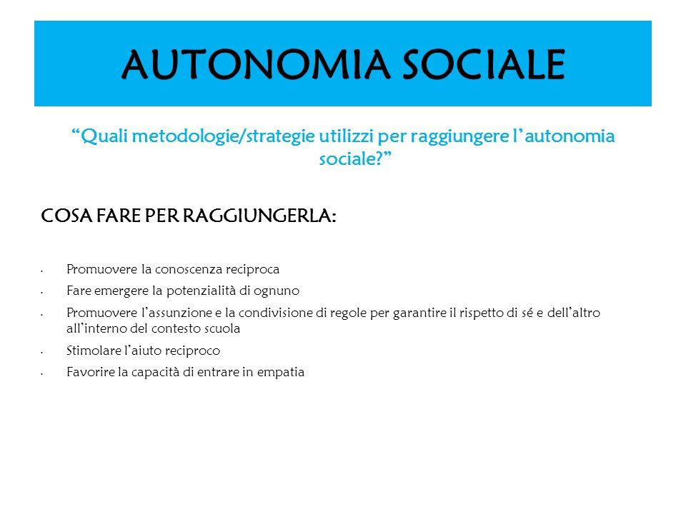 AUTONOMIA SOCIALE Quali metodologie/strategie utilizzi per raggiungere lautonomia sociale? COSA FARE PER RAGGIUNGERLA: Promuovere la conoscenza recipr