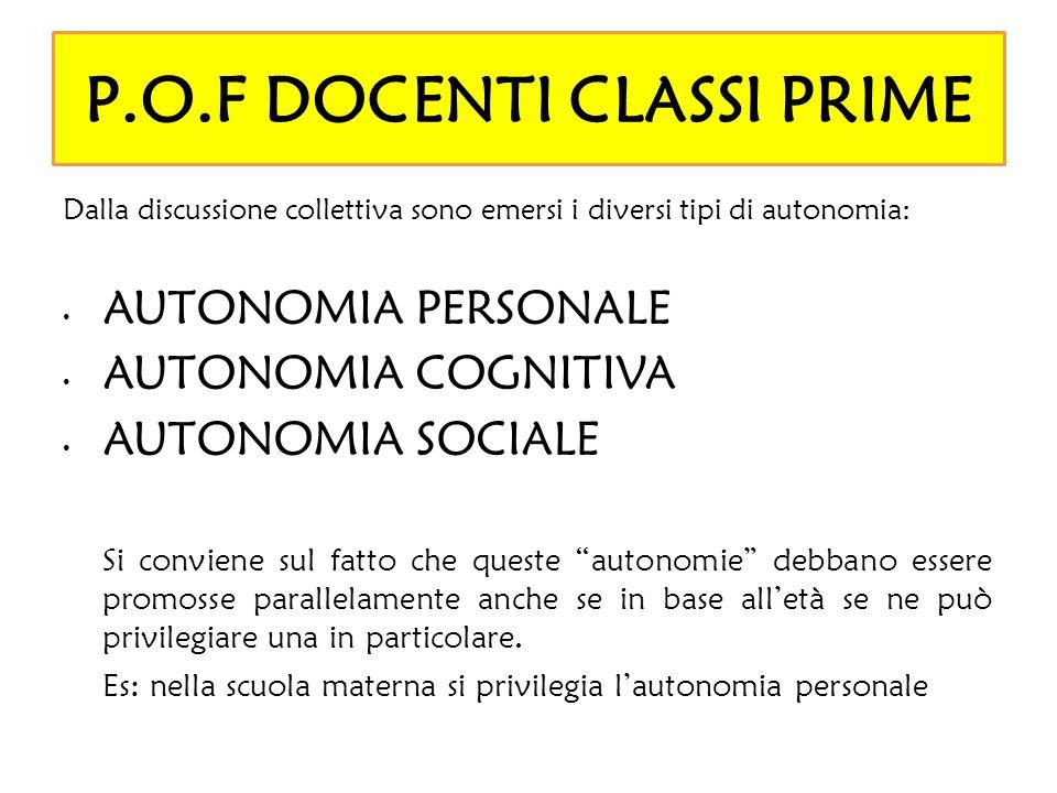 P.O.F DOCENTI CLASSI PRIME Dalla discussione collettiva sono emersi i diversi tipi di autonomia: AUTONOMIA PERSONALE AUTONOMIA COGNITIVA AUTONOMIA SOC