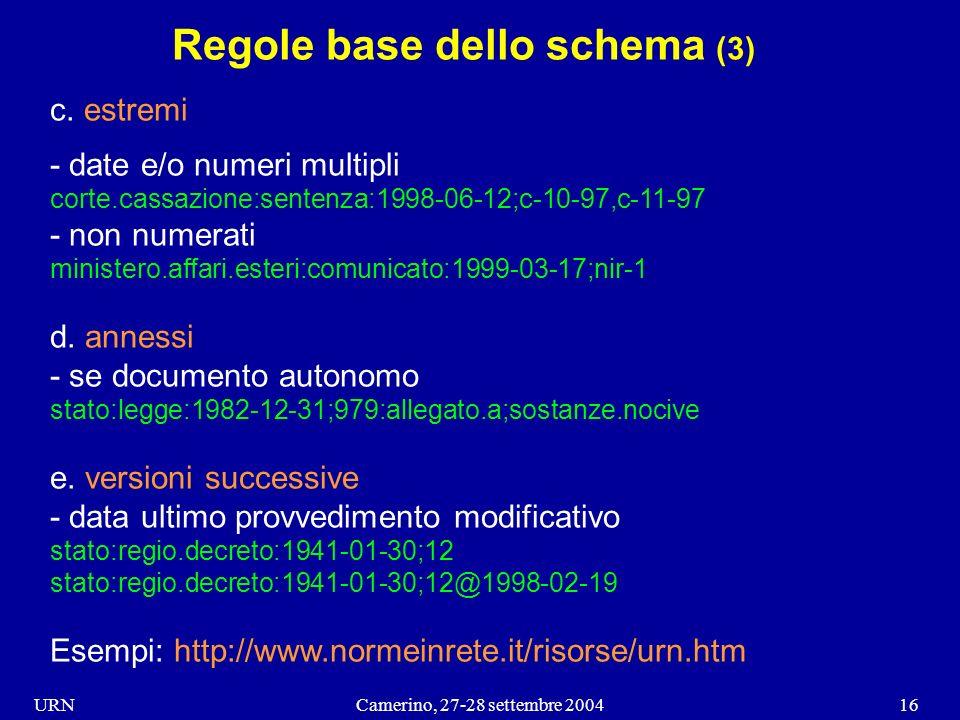 URNCamerino, 27-28 settembre 200416 Regole base dello schema (3) c.