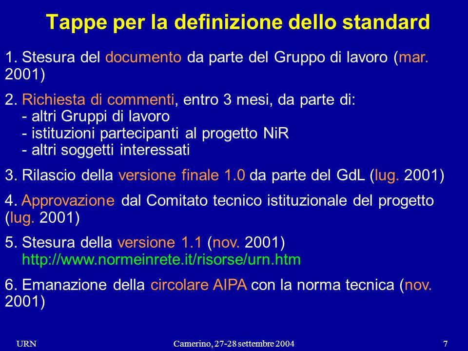 URNCamerino, 27-28 settembre 20047 Tappe per la definizione dello standard 1.