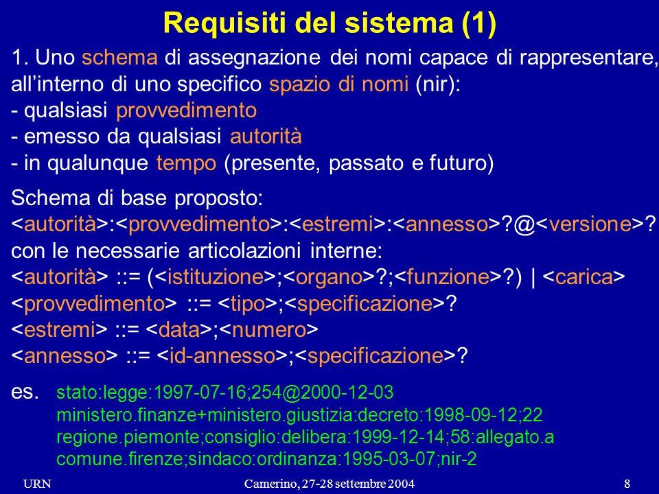 URNCamerino, 27-28 settembre 20048 Requisiti del sistema (1) 1.