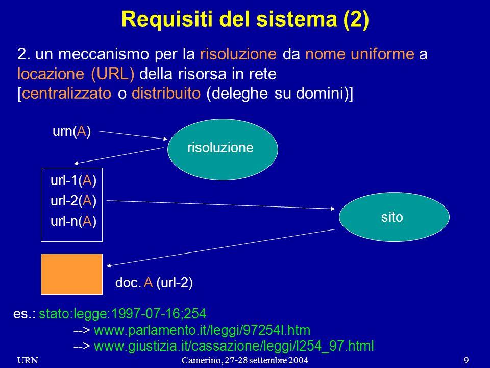 URNCamerino, 27-28 settembre 20049 Requisiti del sistema (2) 2.