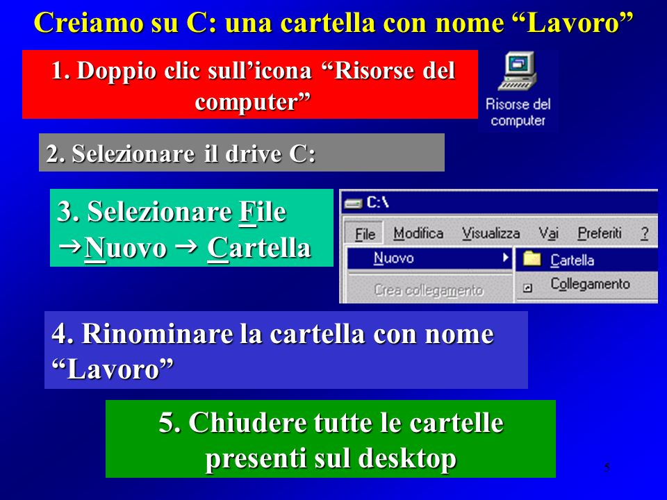5 Creiamo su C: una cartella con nome Lavoro 1. Doppio clic sullicona Risorse del computer 2.