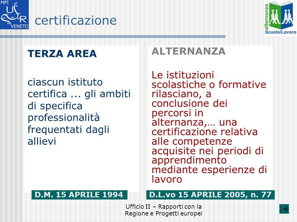 Ufficio II – Rapporti con la Regione e Progetti europei certificazione TERZA AREA ciascun istituto certifica...