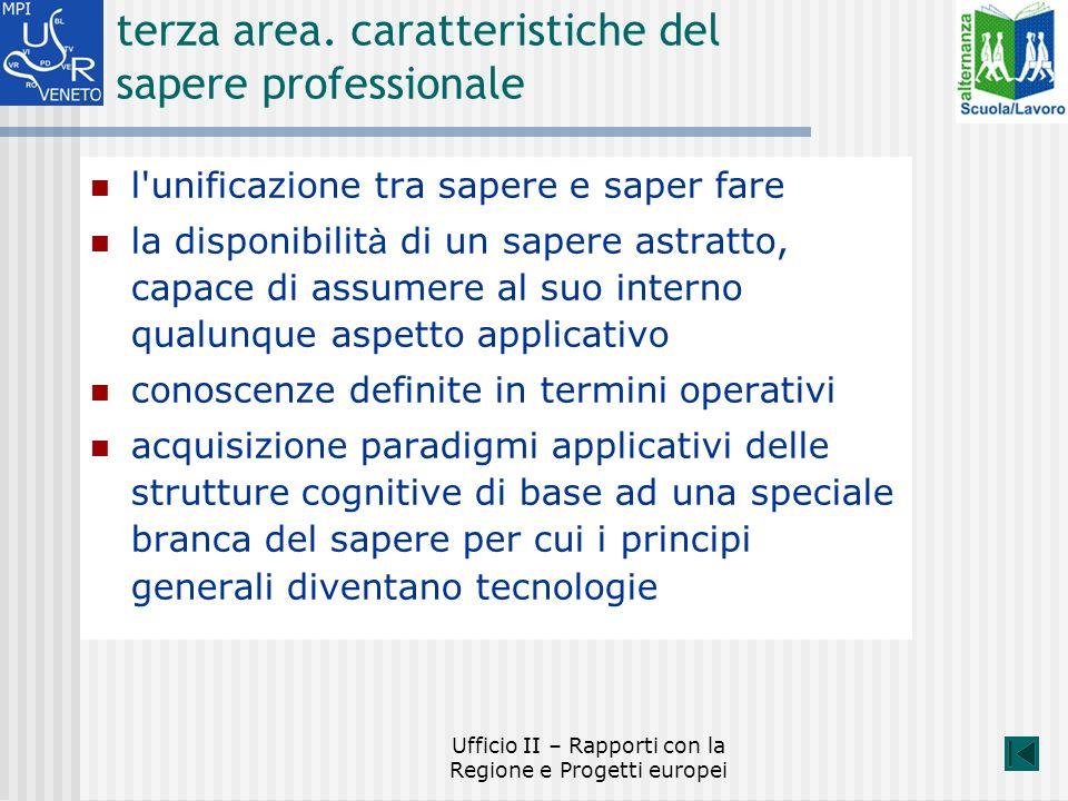 Ufficio II – Rapporti con la Regione e Progetti europei terza area.