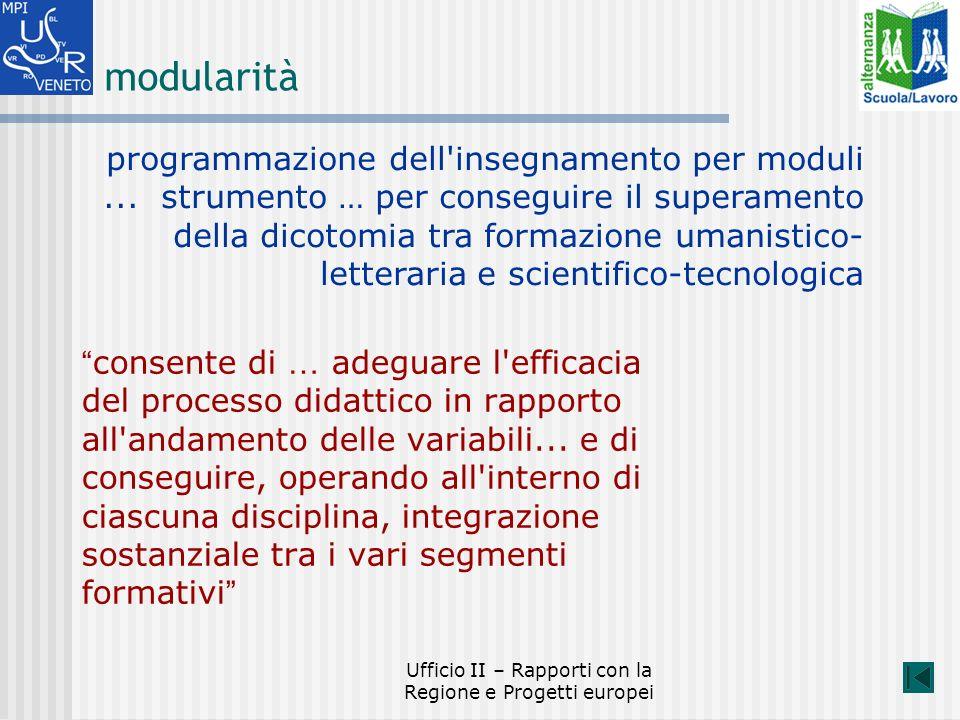 Ufficio II – Rapporti con la Regione e Progetti europei modularità consente di … adeguare l efficacia del processo didattico in rapporto all andamento delle variabili...