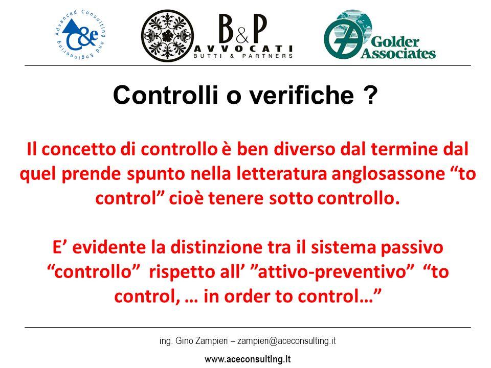 ing. Gino Zampieri – zampieri@aceconsulting.it www.aceconsulting.it Controlli o verifiche ? Il concetto di controllo è ben diverso dal termine dal que