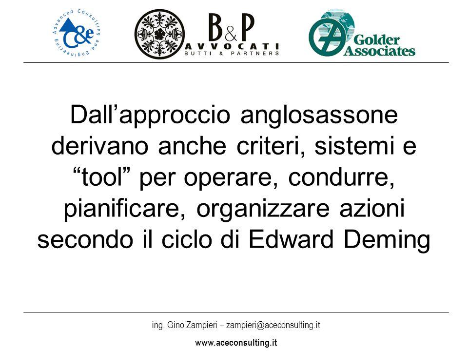 ing. Gino Zampieri – zampieri@aceconsulting.it www.aceconsulting.it Dallapproccio anglosassone derivano anche criteri, sistemi e tool per operare, con