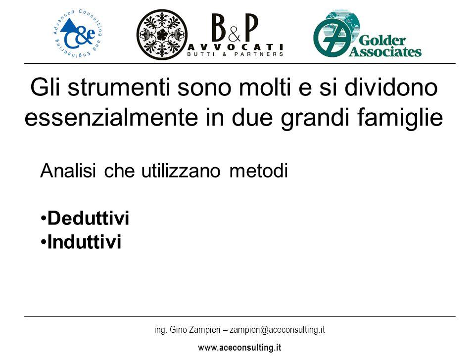 ing. Gino Zampieri – zampieri@aceconsulting.it www.aceconsulting.it Gli strumenti sono molti e si dividono essenzialmente in due grandi famiglie Anali