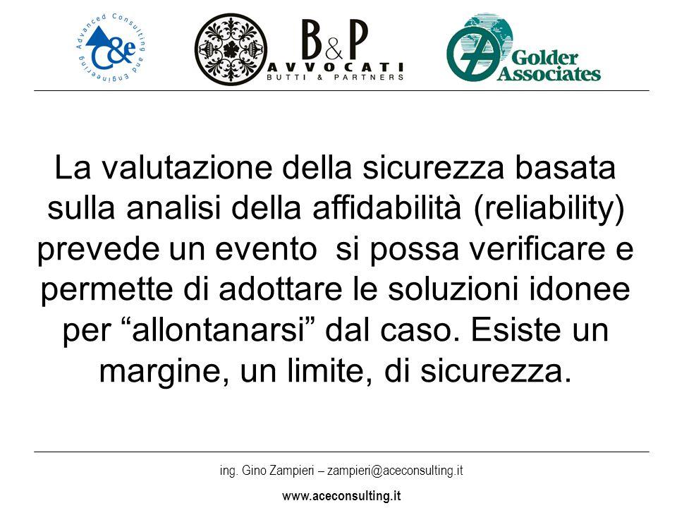 ing. Gino Zampieri – zampieri@aceconsulting.it www.aceconsulting.it La valutazione della sicurezza basata sulla analisi della affidabilità (reliabilit