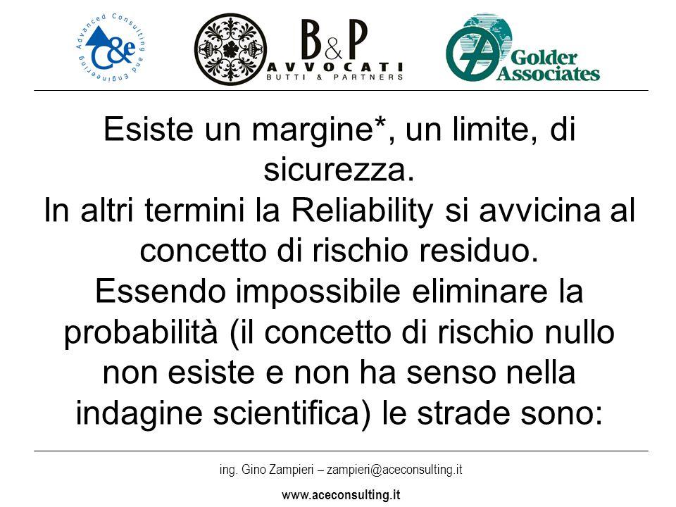 ing. Gino Zampieri – zampieri@aceconsulting.it www.aceconsulting.it Esiste un margine*, un limite, di sicurezza. In altri termini la Reliability si av