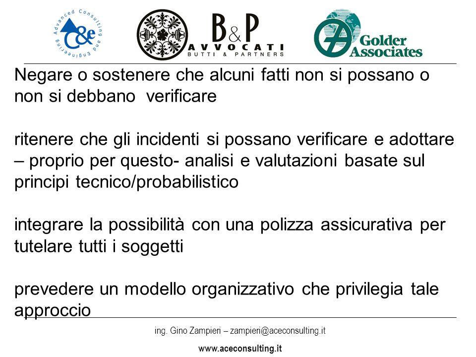 ing. Gino Zampieri – zampieri@aceconsulting.it www.aceconsulting.it Negare o sostenere che alcuni fatti non si possano o non si debbano verificare rit