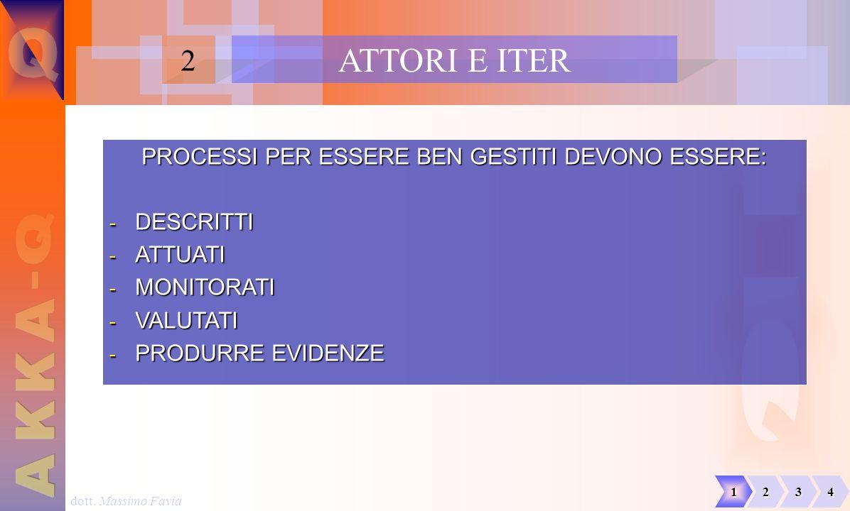 dott. Massimo Favia ATTORI E ITER 2 PROCESSI PER ESSERE BEN GESTITI DEVONO ESSERE: - DESCRITTI - ATTUATI - MONITORATI - VALUTATI - PRODURRE EVIDENZE 1