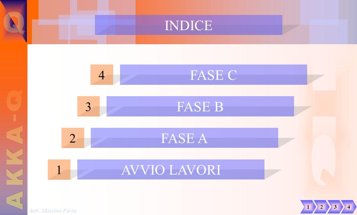 dott. Massimo Favia AVVIO LAVORI 1 FASE A 2 FASE B 3 INDICE FASE C 4 1234