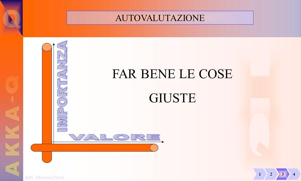 dott. Massimo Favia AUTOVALUTAZIONE FAR BENE LE COSE GIUSTE 1234