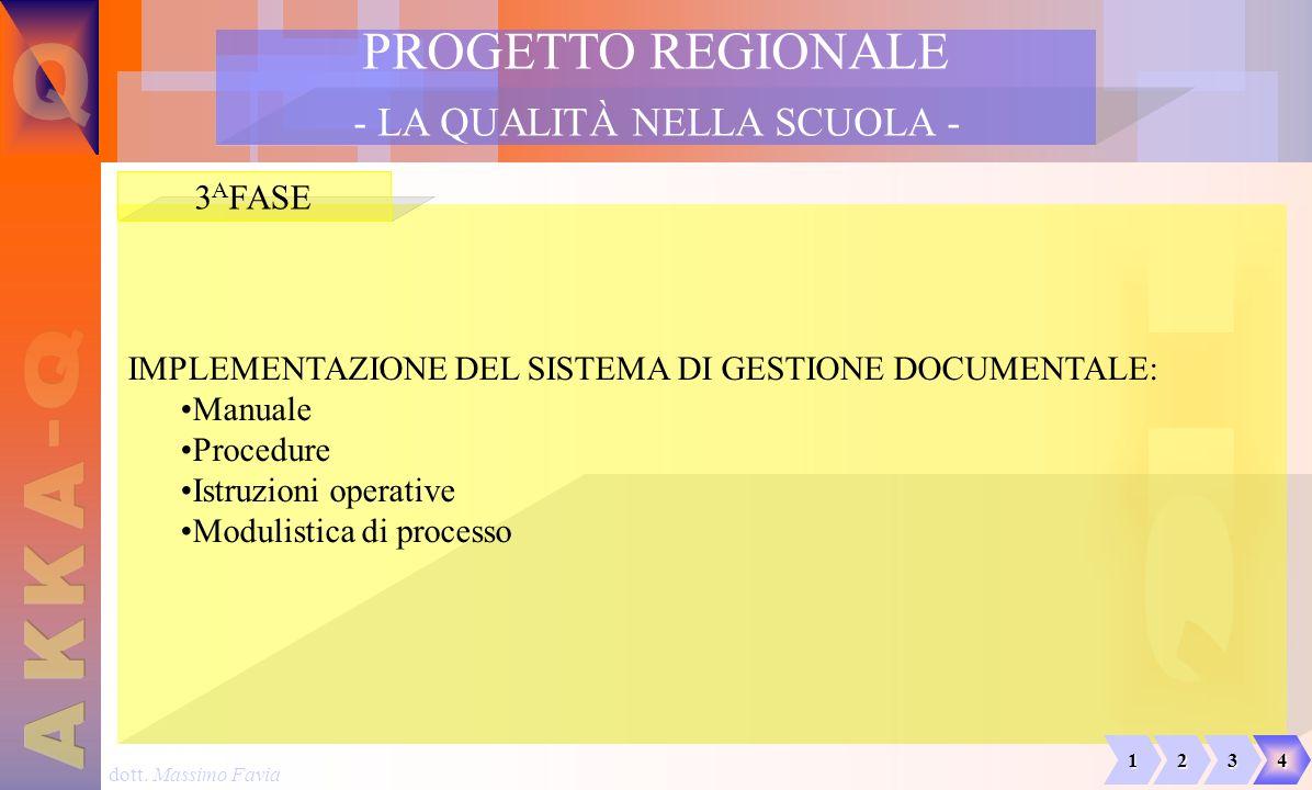 dott. Massimo Favia IMPLEMENTAZIONE DEL SISTEMA DI GESTIONE DOCUMENTALE: Manuale Procedure Istruzioni operative Modulistica di processo 3 A FASE 1234