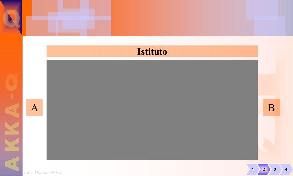 dott. Massimo Favia PROCESSO A Istituto PROCESSO B PROCESSO CPROCESSO D PROCESSO EPROCESSO F PROCESSO GPROCESSO H PROCESSO IPROCESSO J PROCESSO KPROCE