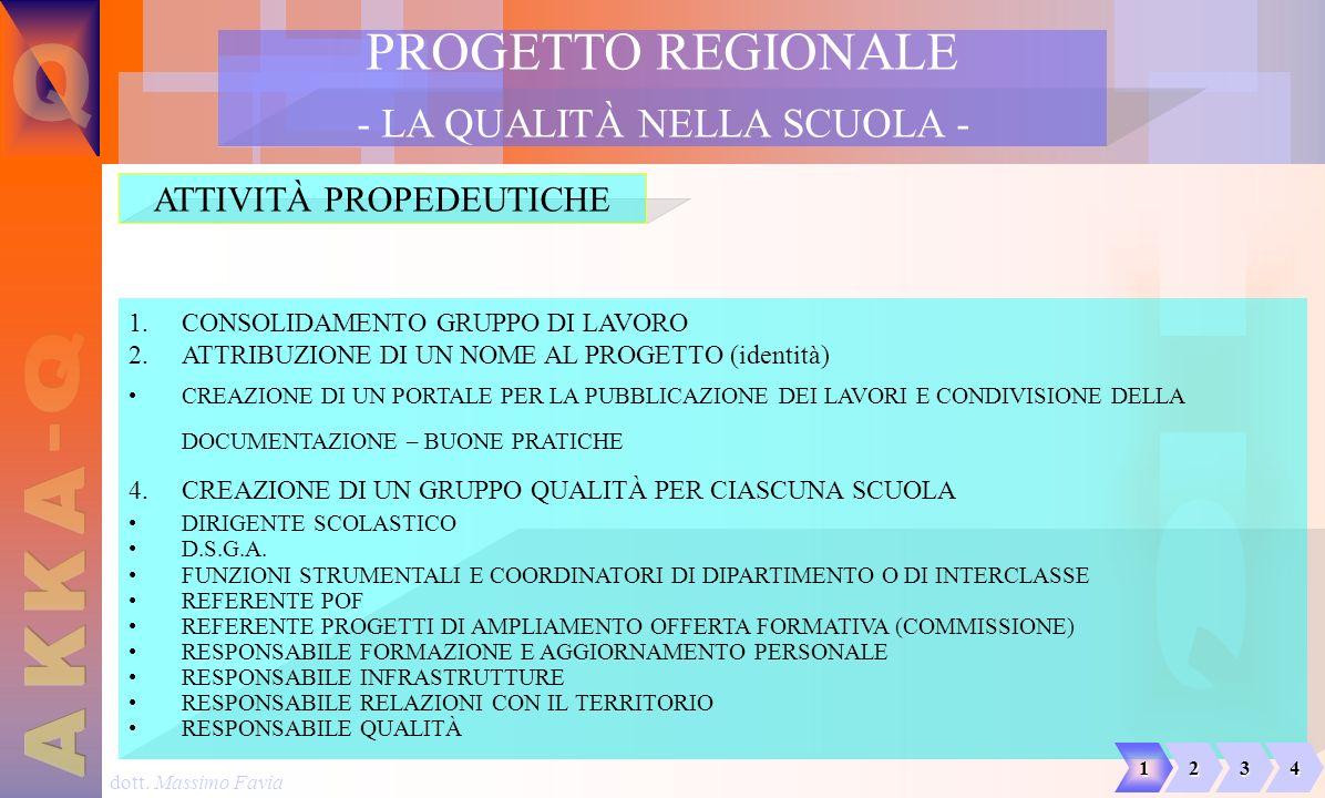 dott. Massimo Favia 1.CONSOLIDAMENTO GRUPPO DI LAVORO 2.ATTRIBUZIONE DI UN NOME AL PROGETTO (identità) CREAZIONE DI UN PORTALE PER LA PUBBLICAZIONE DE