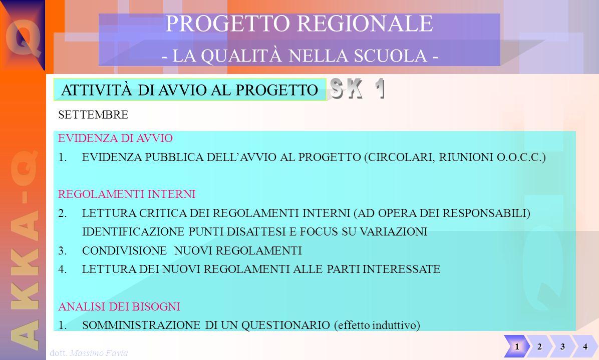 dott. Massimo Favia EVIDENZA DI AVVIO 1.EVIDENZA PUBBLICA DELLAVVIO AL PROGETTO (CIRCOLARI, RIUNIONI O.O.C.C.) REGOLAMENTI INTERNI 2.LETTURA CRITICA D