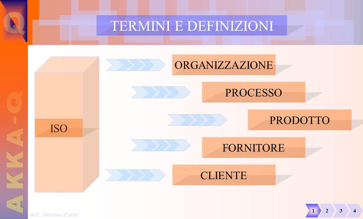 dott. Massimo Favia ORGANIZZAZIONE TERMINI E DEFINIZIONI 1234 PRODOTTO FORNITORE CLIENTE PROCESSO ISO
