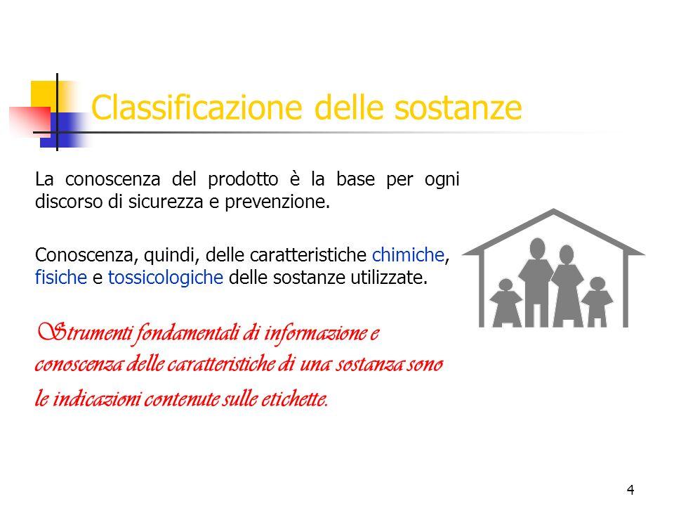 4 Classificazione delle sostanze La conoscenza del prodotto è la base per ogni discorso di sicurezza e prevenzione.